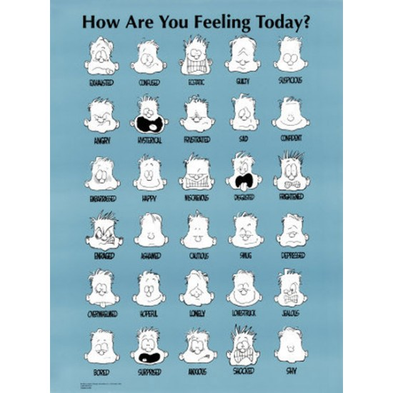 How Are You Feeling poster